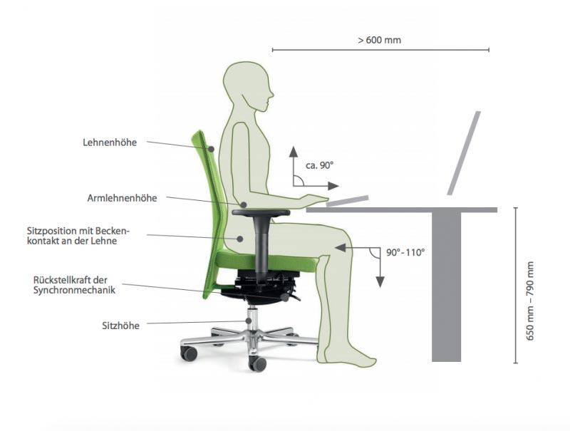 Uhlmanns Büro Komplett Ergonomisches Sitzen